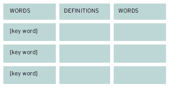 Image of Word definitions table.